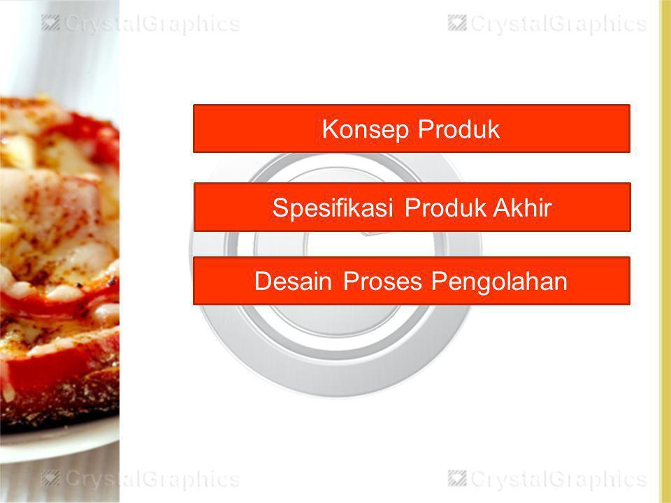 Spesifikasi Produk Akhir