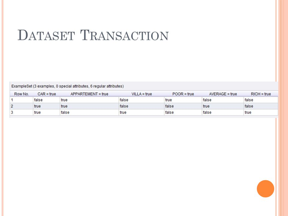 Dataset Transaction