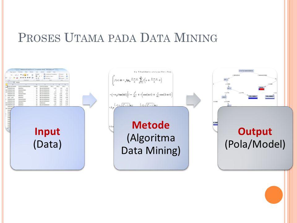 Proses Utama pada Data Mining