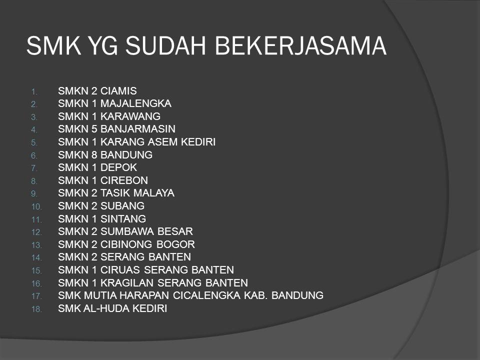 SMK YG SUDAH BEKERJASAMA
