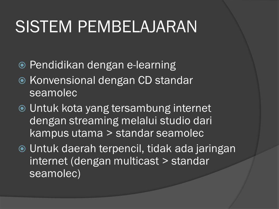 SISTEM PEMBELAJARAN Pendidikan dengan e-learning