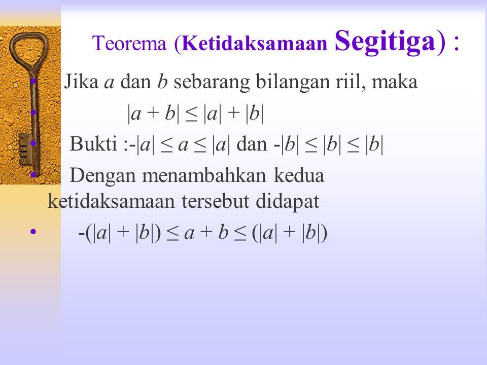 Teorema (Ketidaksamaan Segitiga) :