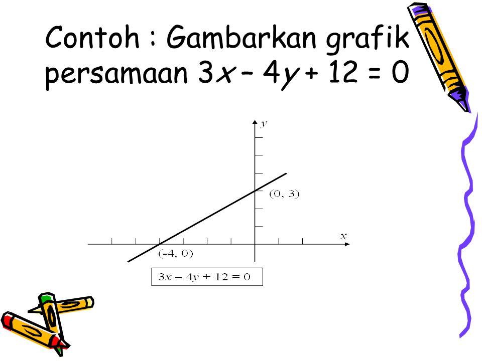 Contoh : Gambarkan grafik persamaan 3x – 4y + 12 = 0