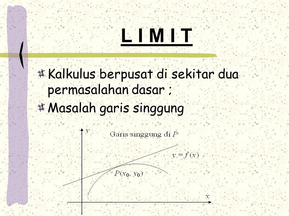 L I M I T Kalkulus berpusat di sekitar dua permasalahan dasar ;