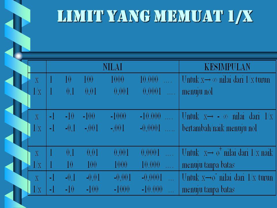 Limit yang memuat 1/x