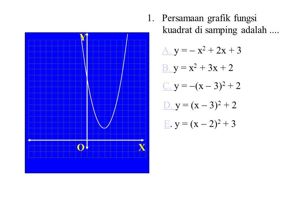 X O. Y. 1. Persamaan grafik fungsi kuadrat di samping adalah .... B. y = x2 + 3x + 2. C. y = (x  3)2 + 2.