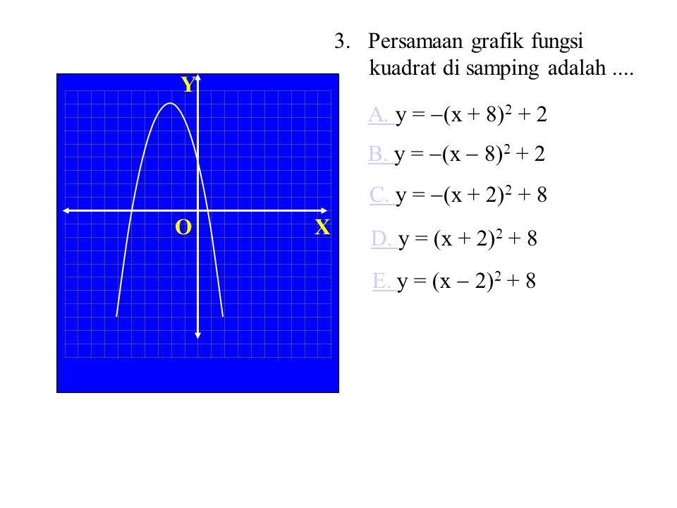X O. Y. 3. Persamaan grafik fungsi kuadrat di samping adalah .... B. y = (x  8)2 + 2. C. y = (x + 2)2 + 8.