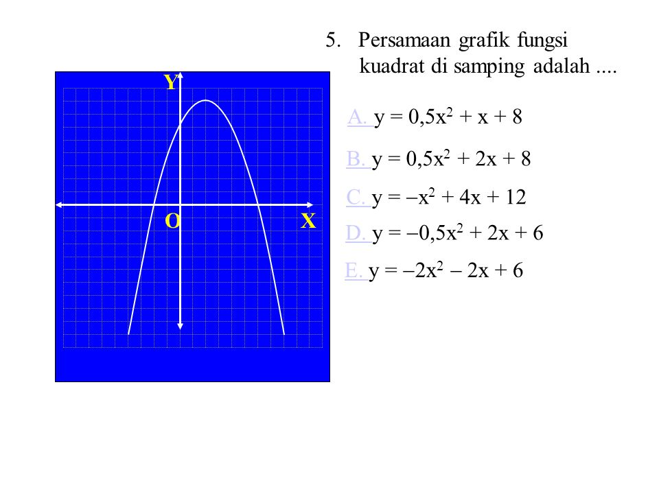 X O. Y. 5. Persamaan grafik fungsi kuadrat di samping adalah .... A. y = 0,5x2 + x + 8. B. y = 0,5x2 + 2x + 8.