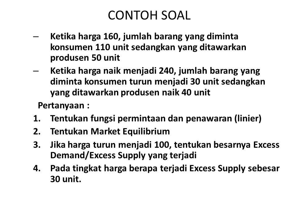CONTOH SOAL Ketika harga 160, jumlah barang yang diminta konsumen 110 unit sedangkan yang ditawarkan produsen 50 unit.