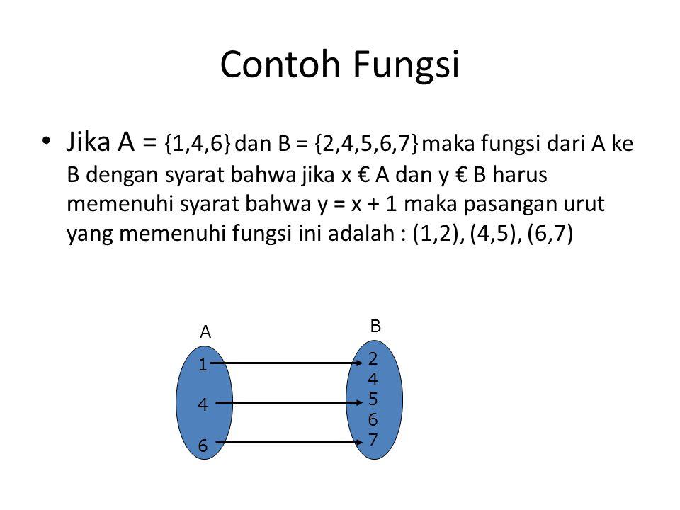 Contoh Fungsi