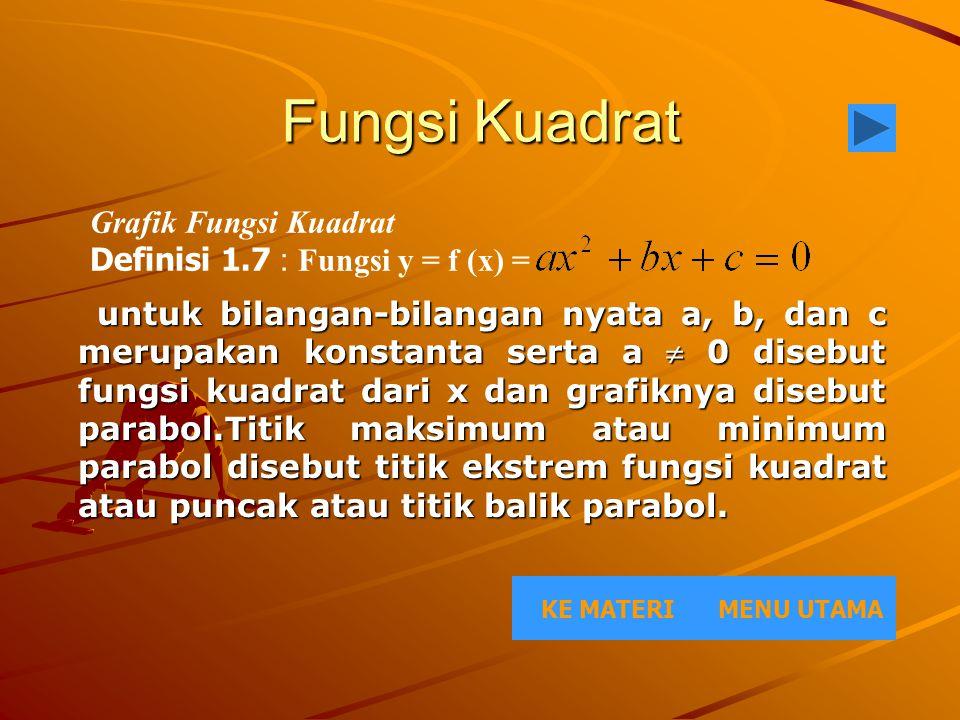 Fungsi Kuadrat Grafik Fungsi Kuadrat Definisi 1.7 : Fungsi y = f (x) =
