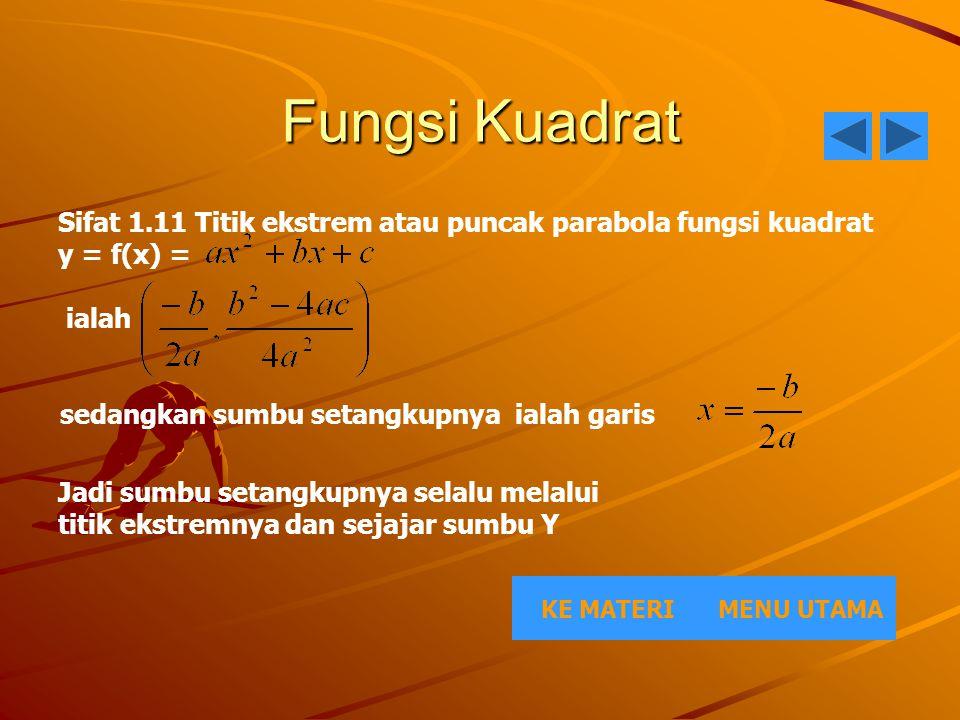 Fungsi Kuadrat Sifat 1.11 Titik ekstrem atau puncak parabola fungsi kuadrat. y = f(x) = ialah. sedangkan sumbu setangkupnya ialah garis.