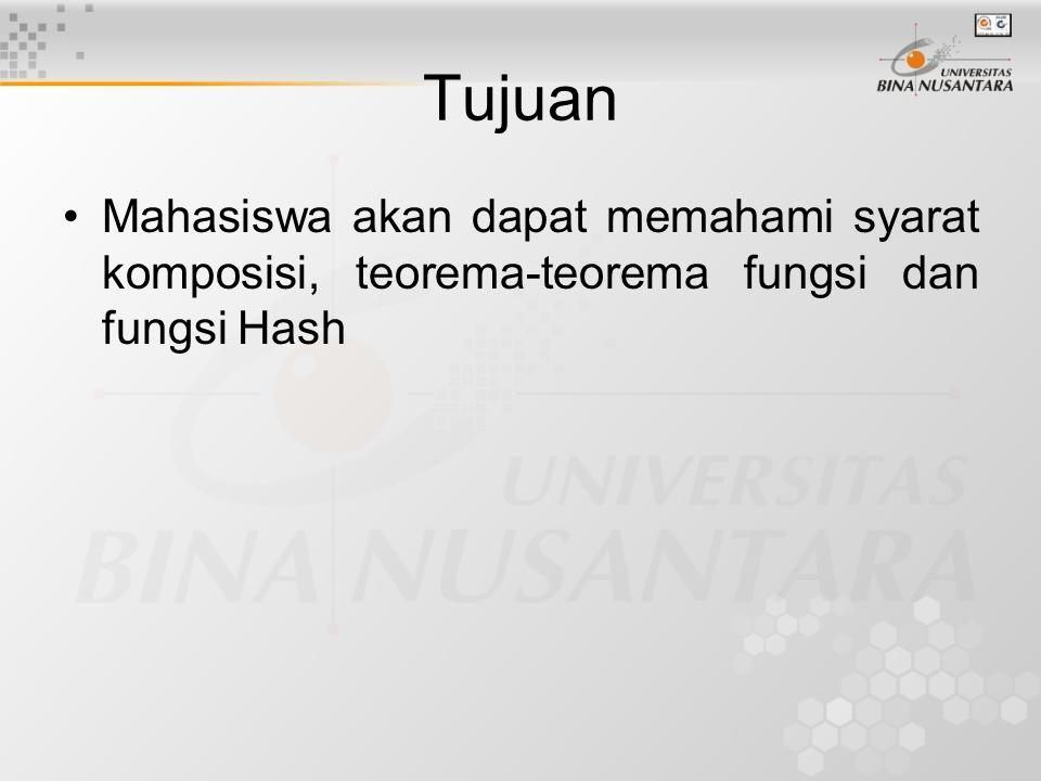 Tujuan Mahasiswa akan dapat memahami syarat komposisi, teorema-teorema fungsi dan fungsi Hash