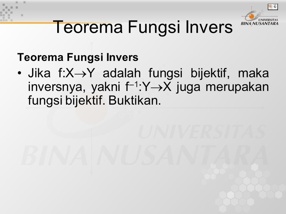 Teorema Fungsi Invers Teorema Fungsi Invers.