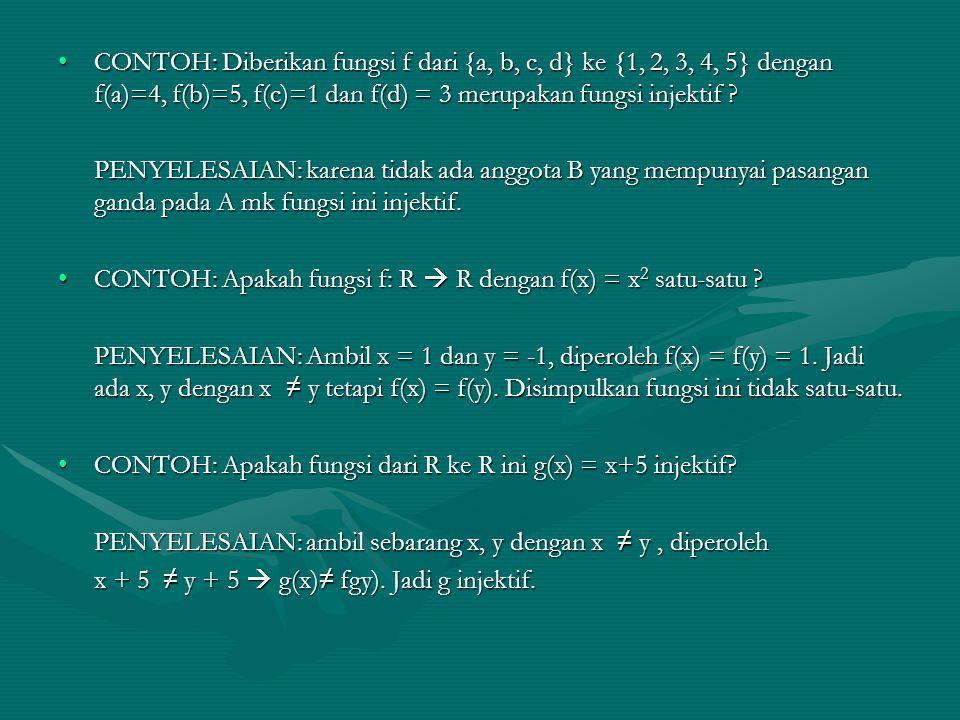 CONTOH: Diberikan fungsi f dari {a, b, c, d} ke {1, 2, 3, 4, 5} dengan f(a)=4, f(b)=5, f(c)=1 dan f(d) = 3 merupakan fungsi injektif