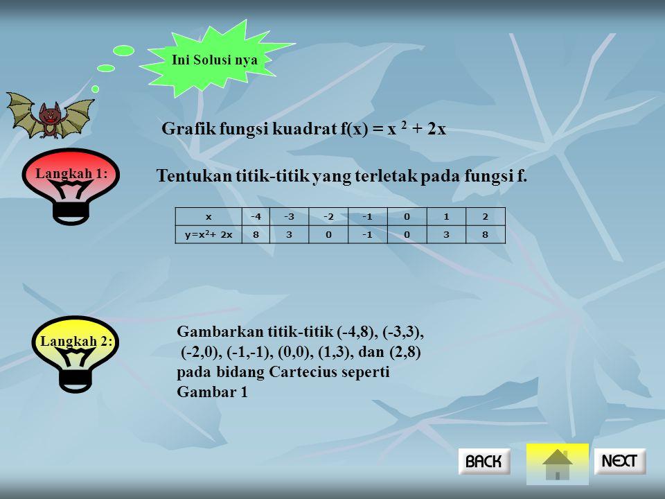 Grafik fungsi kuadrat f(x) = x 2 + 2x