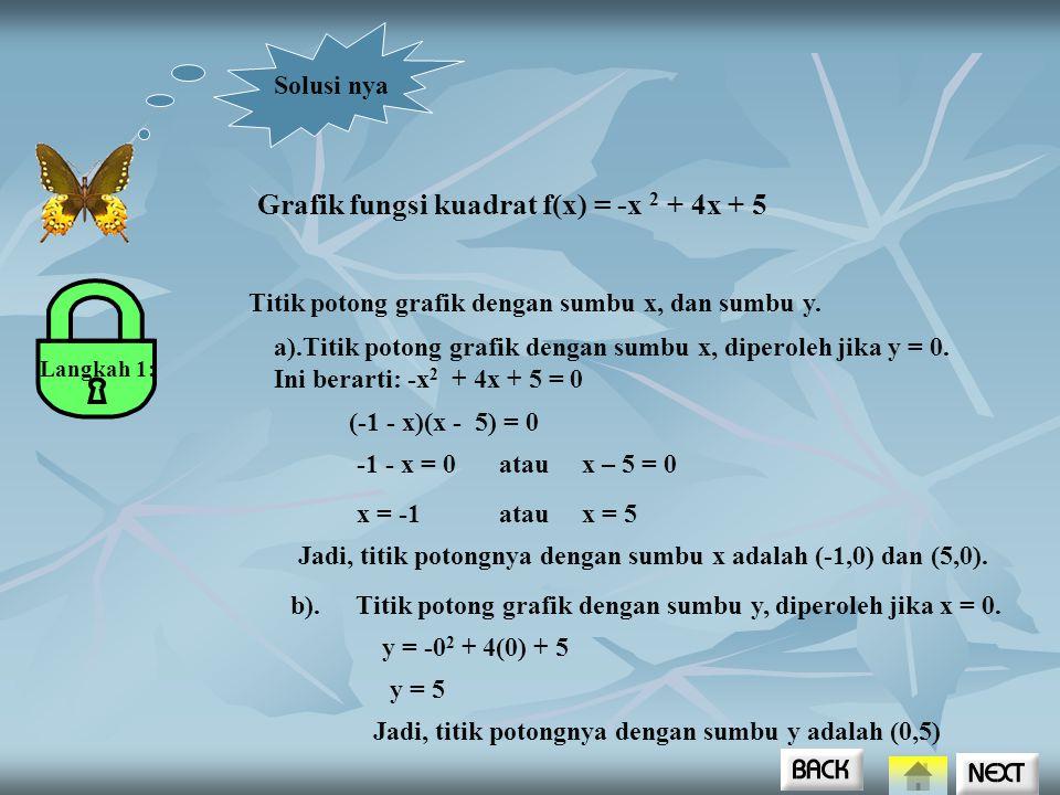 Grafik fungsi kuadrat f(x) = -x 2 + 4x + 5