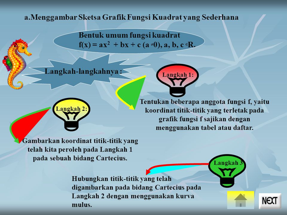 a.Menggambar Sketsa Grafik Fungsi Kuadrat yang Sederhana