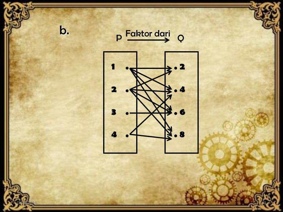 b. Faktor dari P Q . . 2 . 4 . 6 . 8 4/7/2017