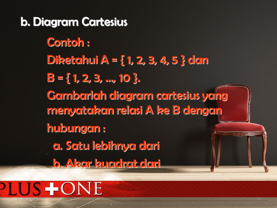 b. Diagram Cartesius