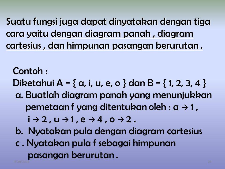 Diketahui A = { a, i, u, e, o } dan B = { 1, 2, 3, 4 }
