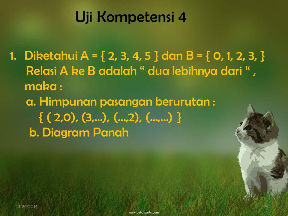 Uji Kompetensi 4 Diketahui A = { 2, 3, 4, 5 } dan B = { 0, 1, 2, 3, }