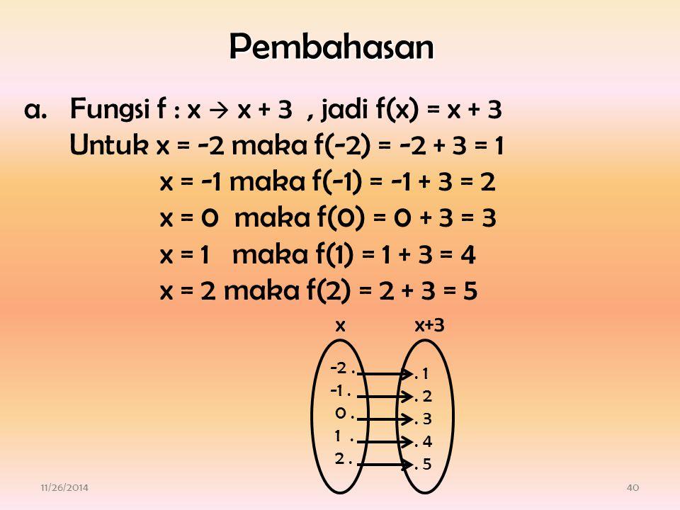 Pembahasan a. Fungsi f : x  x + 3 , jadi f(x) = x + 3