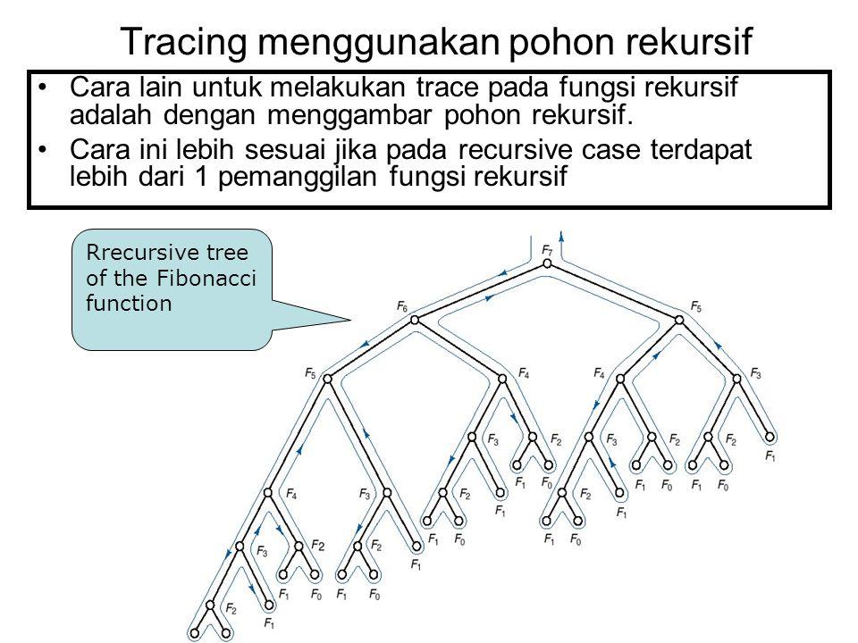Tracing menggunakan pohon rekursif