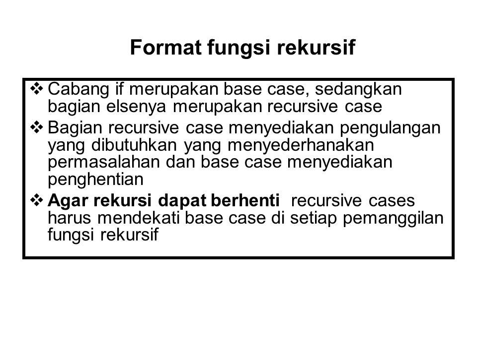 Format fungsi rekursif
