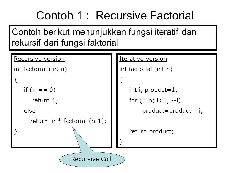 Contoh 1 : Recursive Factorial