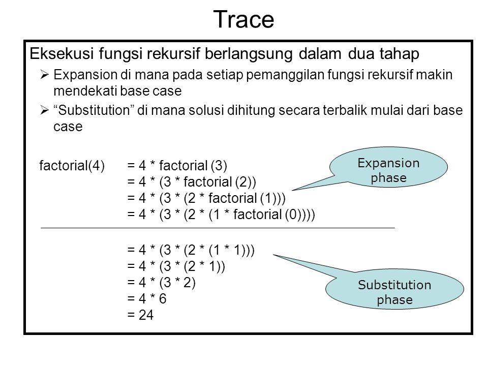 Trace Eksekusi fungsi rekursif berlangsung dalam dua tahap