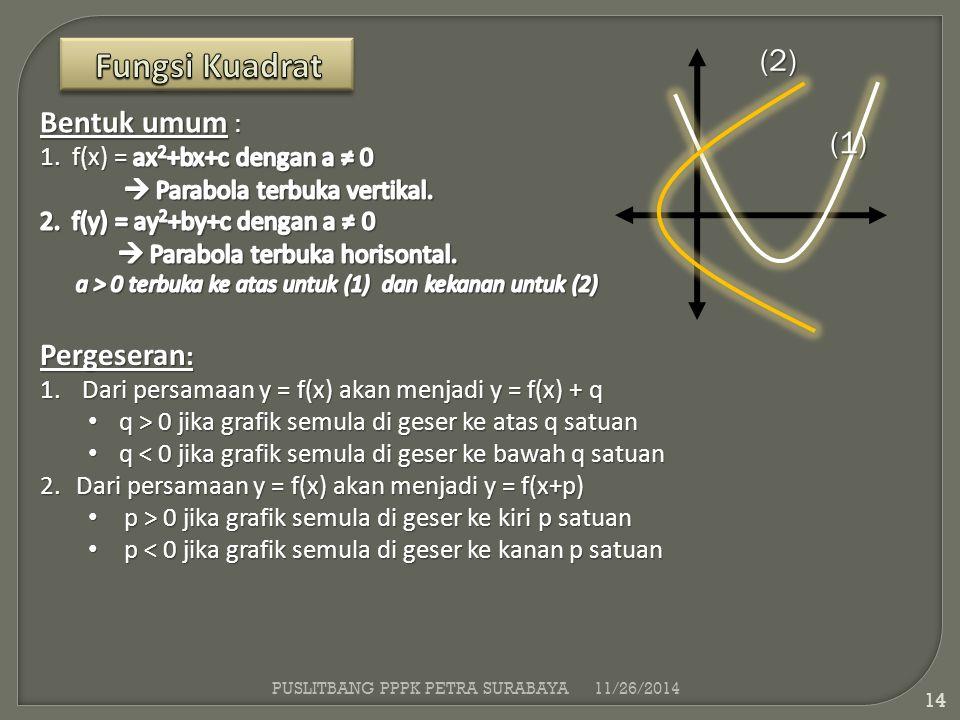 Fungsi Kuadrat (2) Bentuk umum : (1) Pergeseran:
