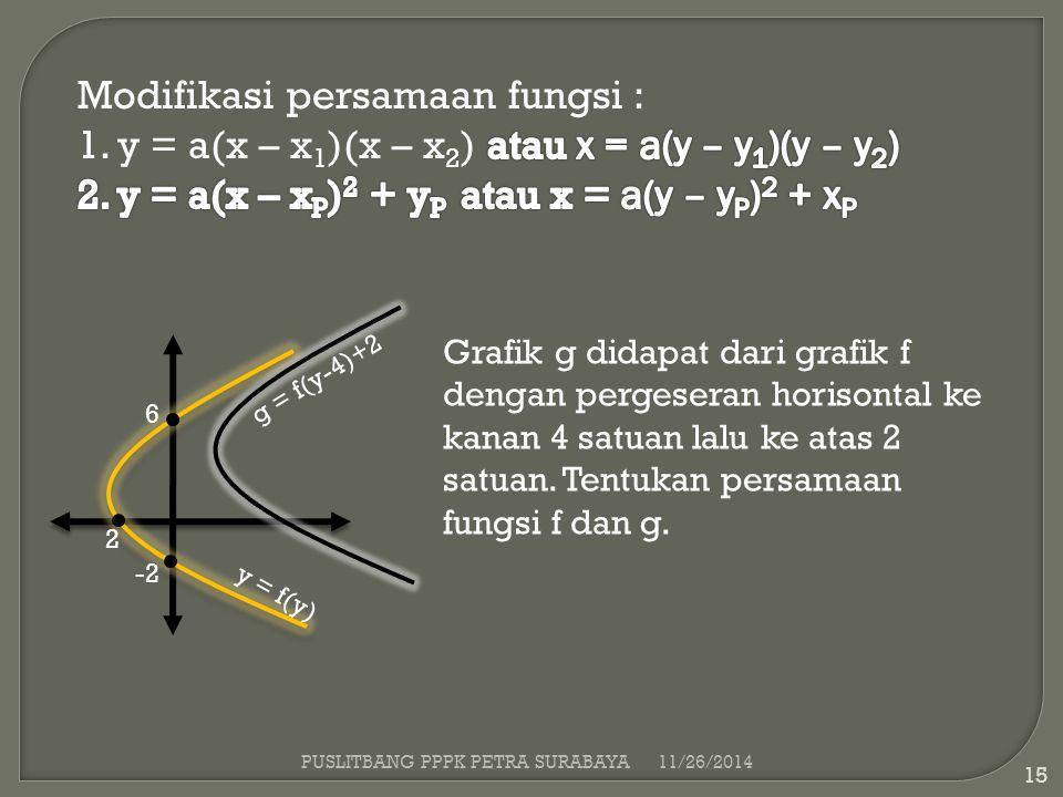 Modifikasi persamaan fungsi :