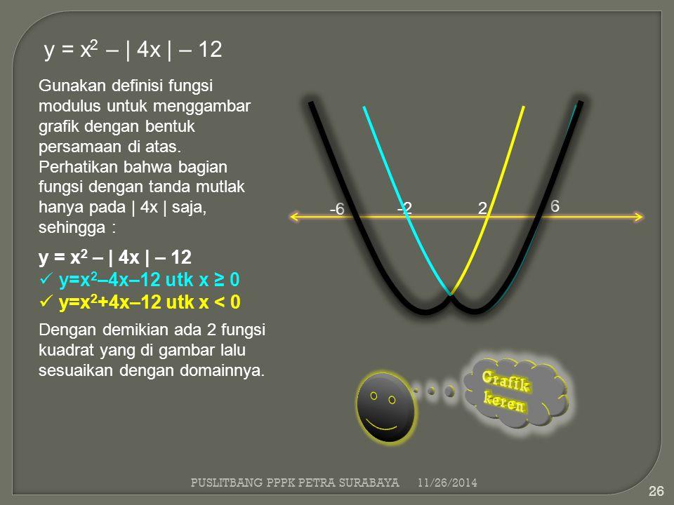 y = x2 – | 4x | – 12 y = x2 – | 4x | – 12 y=x2–4x–12 utk x ≥ 0