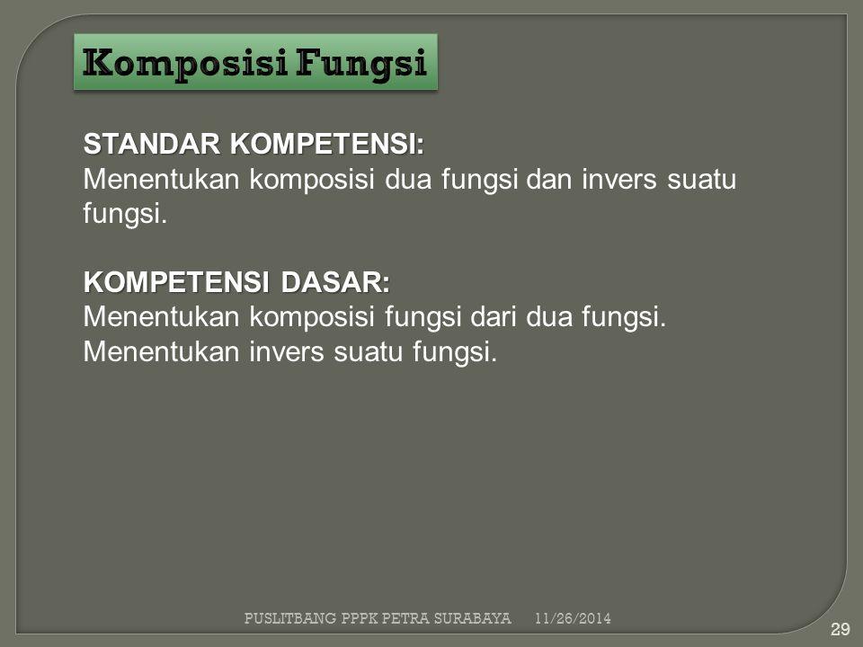 Komposisi Fungsi STANDAR KOMPETENSI:
