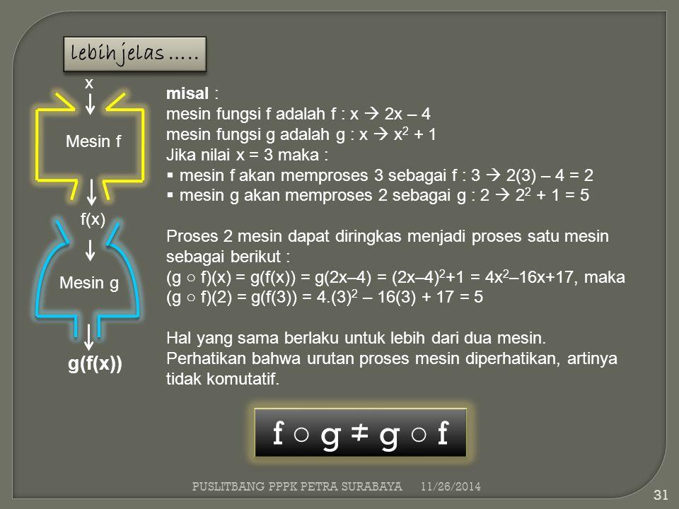 f ○ g ≠ g ○ f lebih jelas ….. g(f(x)) x misal :