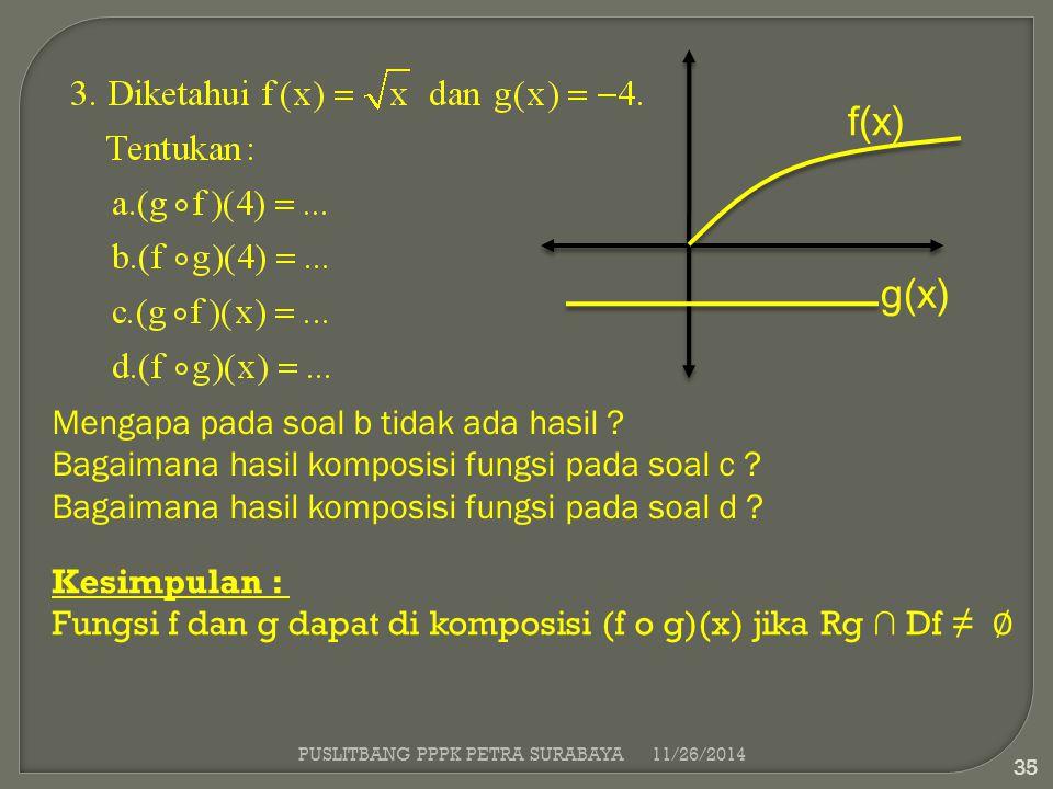 f(x) g(x) Mengapa pada soal b tidak ada hasil