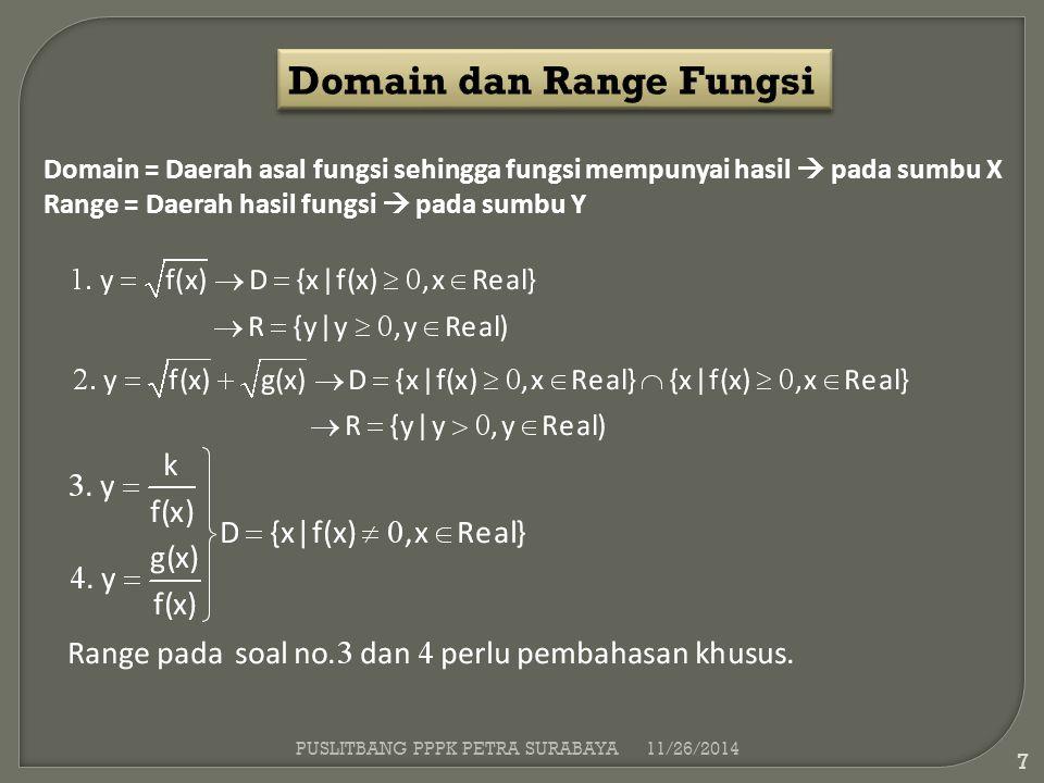 Domain dan Range Fungsi
