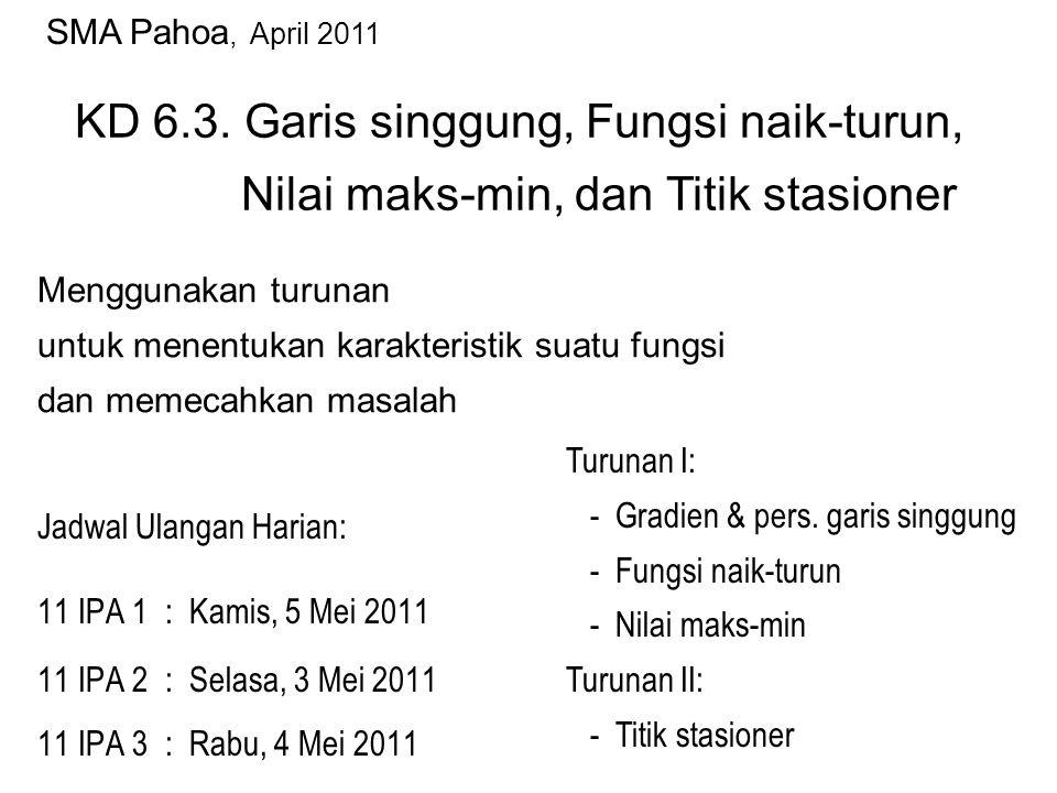 SMA Pahoa, April 2011 KD 6.3. Garis singgung, Fungsi naik-turun, Nilai maks-min, dan Titik stasioner.