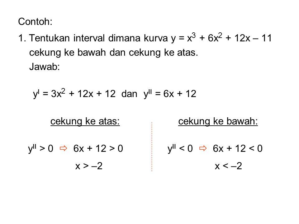 Contoh: 1. Tentukan interval dimana kurva y = x3 + 6x2 + 12x – 11 cekung ke bawah dan cekung ke atas. Jawab: