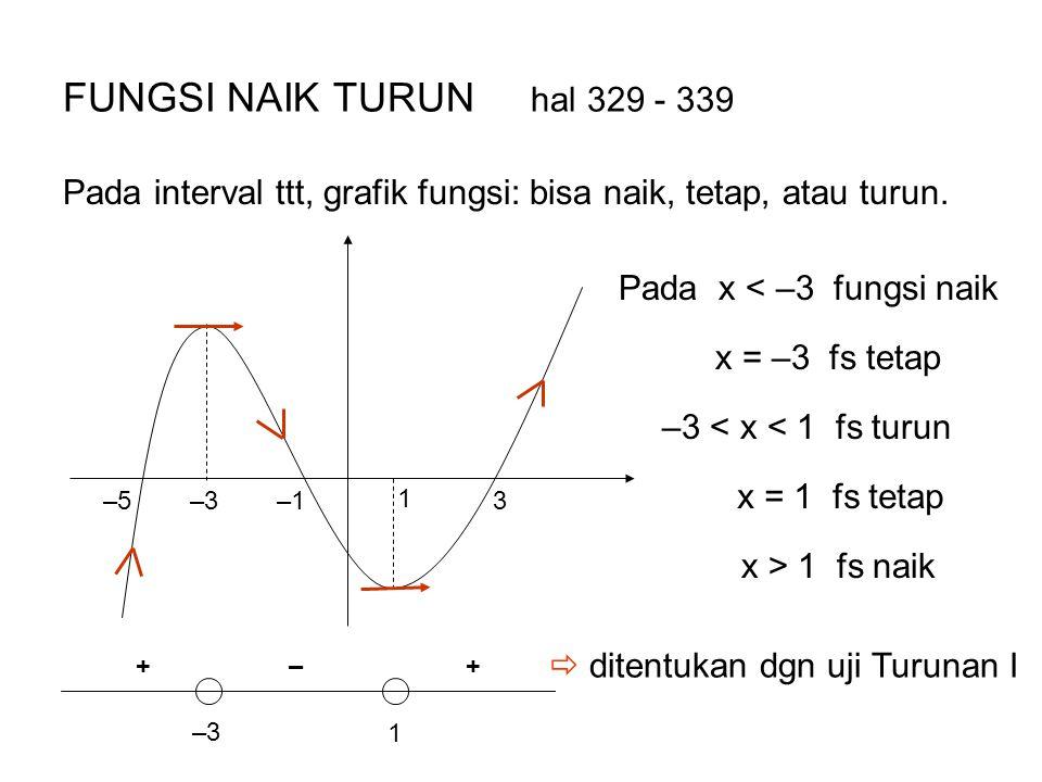 FUNGSI NAIK TURUN hal 329 - 339 Pada interval ttt, grafik fungsi: bisa naik, tetap, atau turun.