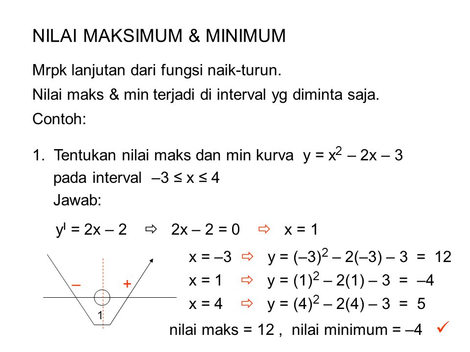 NILAI MAKSIMUM & MINIMUM