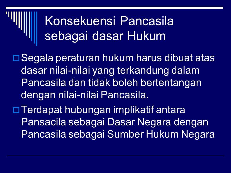 Konsekuensi Pancasila sebagai dasar Hukum