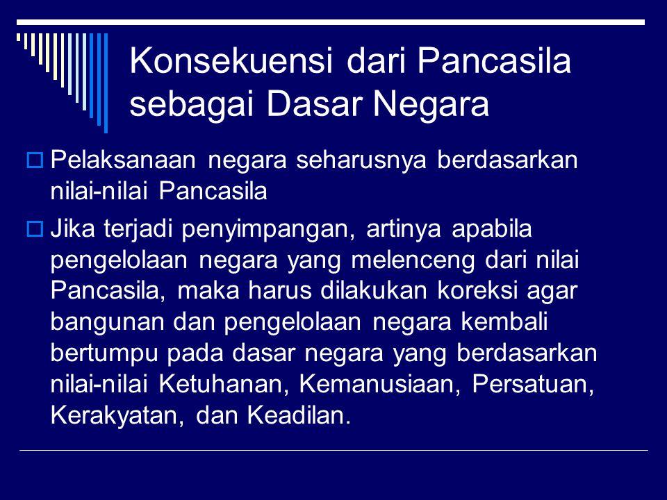 Konsekuensi dari Pancasila sebagai Dasar Negara