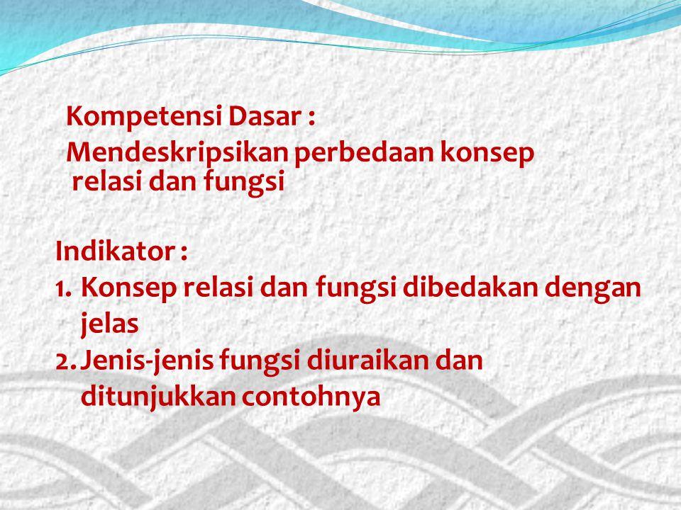 Kompetensi Dasar : Mendeskripsikan perbedaan konsep relasi dan fungsi