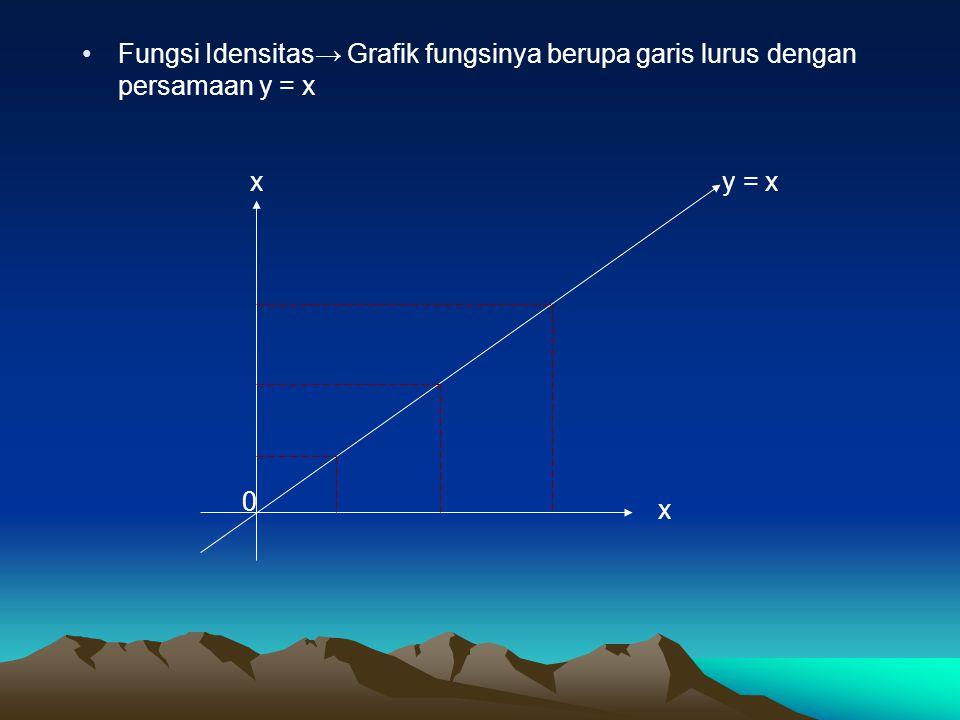 Fungsi Idensitas→ Grafik fungsinya berupa garis lurus dengan persamaan y = x