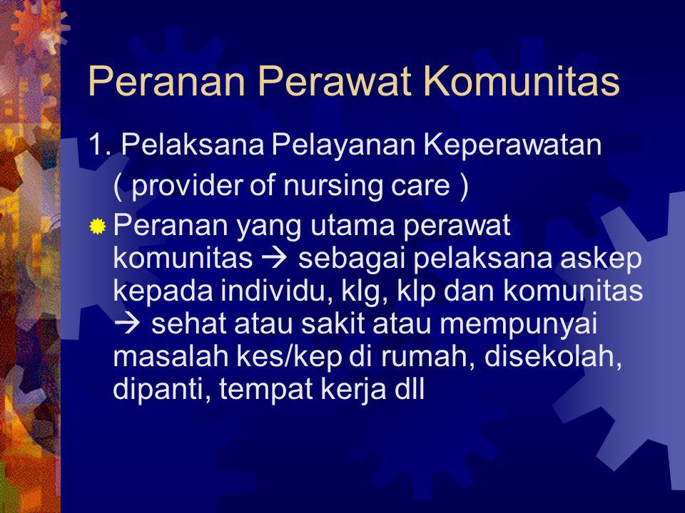 Peranan Perawat Komunitas