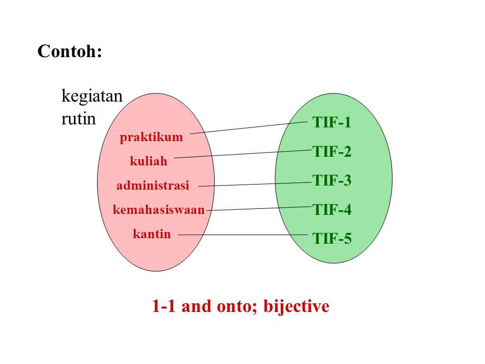Contoh: kegiatan rutin 1-1 and onto; bijective TIF-1 TIF-2 TIF-3 TIF-4