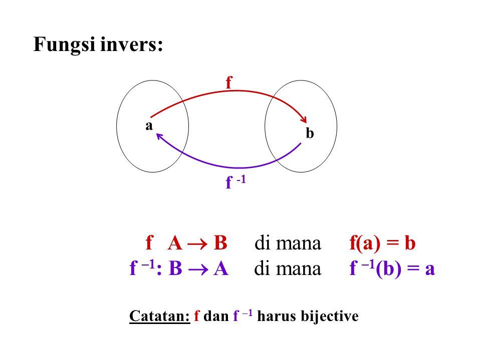 Fungsi invers: f A  B di mana f(a) = b