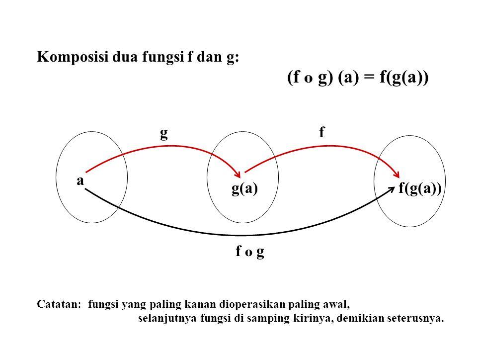 Komposisi dua fungsi f dan g: (f o g) (a) = f(g(a))